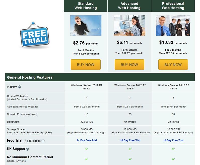 webwiz price